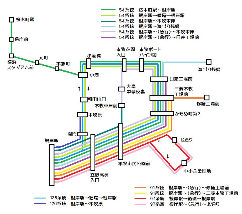 バス 時刻 表 横浜 市営